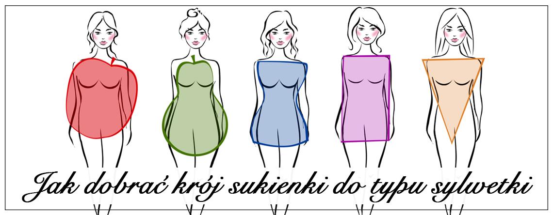 09a80532c0 Obecnie na rynku mamy ogromny wybór sukienek i sukni wieczorowych. Jednak  jak nie pogubić się wśród tych wszystkich kolorów